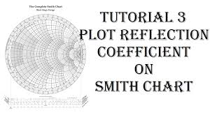 Plot Reflection Coefficient On Smith Chart Tutorial 3