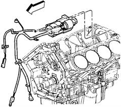 1994 cadillac deville starter replacement vehiclepad 1994 diagram of 1978 cadillac starter connected to engine fixya