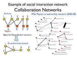 Social Networking Essay Social Networking On Human Interactions Essay Homework Example