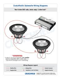 subwoofer wiring diagrams tim two dvc 4 ohm subwoofers can only get wired together as a 1 ohm