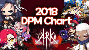 Maplestory 2018 Post Ark Dpm Chart