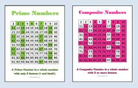 Copy Of Prime Composite Numbers Lessons Tes Teach