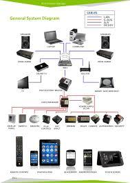 smart g4 2014 product catalogue 12