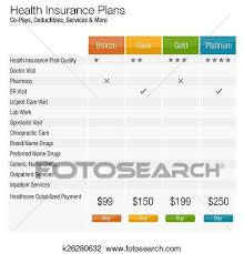 Health Insurance Subsidy Chart Health Insurance Plan Chart Clipart K26280632 Fotosearch