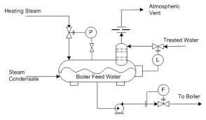 cleaver brooks wiring schematic wire get image about wiring images of cleaver brooks boiler wiring diagrams wire diagram