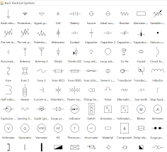 Electrical Symbols Chart Iec Electrical Symbols Chart Wiring Diagrams