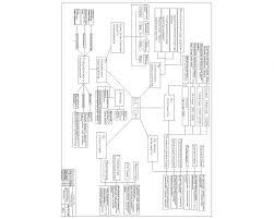 Набор плакатов по производству и классификации бетона  Набор плакатов по производству и классификации бетона