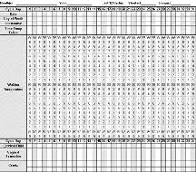 Ovulation Chart Print Or Download For Free