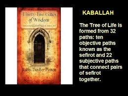 Image result for kaballah 32 paths