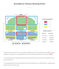 Xperiencetravelthetaylorway Broadhurst Theater Seating Chart
