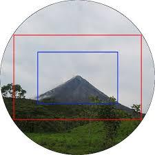 full frame vs aps c cameras what s the