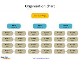 Organization Chart Format 019 Organizational Chart Template Word Download Org Mac