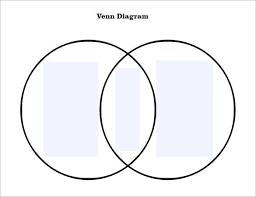 Compare And Contrast Venn Diagram Template Venn Diagram Template Clamper Pod Designer