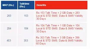 Which Is The Best And Maybe The Cheapest 3g Plan For
