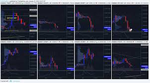 Crypto Charts Mt5