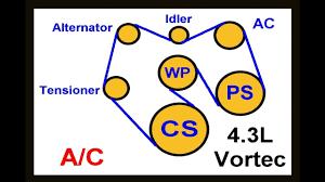 gmc chevy 4 3l vortec engine serpentine belt routing diagram ac gmc chevy 4 3l vortec engine serpentine belt routing diagram ac