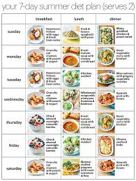 Balanced Diet Chart For A Week All You Need For The Summer 2019 Healthy Diet Plan Bbc