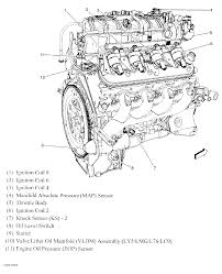 similiar tahoe engine diagram keywords 2002 chevy tahoe engine diagram 2014 5 3 engine diagram get