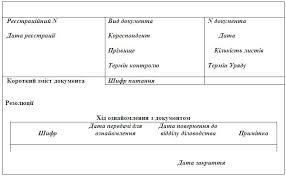 Шаблон от Реєстраційно контрольна картка діловодство  Регистрационно контрольная карточка делопроизводство