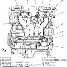 2007 pontiac g6 3 5 engine oil senor diagram wiring diagram sample 2007 pontiac g6 3 5 engine oil senor diagram data diagram schematic 2007 pontiac g6 3 5 engine oil senor diagram