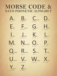 Oscar and mike stand for the letters o and m in the nato phonetic alphabet (in a situation where being clear in your speech isn't an easy task, e.g. Morse Code And The Phonetic Alphabet Poster By Mark Rogan