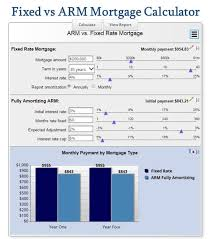 Arm Amortization Schedule Free Mortgage Calculator Mn The Ultimate Selection
