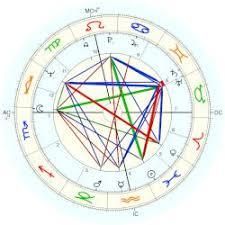 Paul Mccartney Birth Chart Harrison George Astro Databank