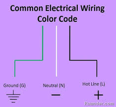 house wiring neutral color ireleast info house wiring neutral color the wiring diagram wiring house