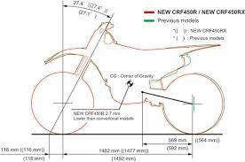 crf450x adr wiring diagram crf450x image wiring 2017 honda crf450r crf450rx announced dirt rider on crf450x adr wiring diagram
