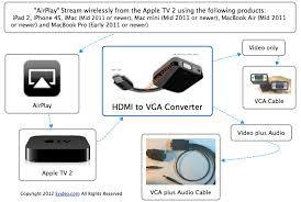 cat5 to hdmi wiring diagram on cat5 images free download wiring Hdmi Wiring Diagram cat5 to hdmi wiring diagram 13 hdmi to rj45 wiring diagram cat 5 network wiring diagram wiring diagrams for hdmi cable