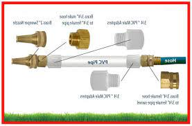 connect garden hose to pvc pipe