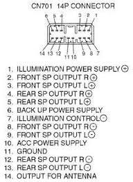 1997 subaru impreza stereo wiring diagram 1997 1997 subaru legacy outback stereo wiring diagram wiring diagram on 1997 subaru impreza stereo wiring diagram