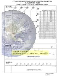 Earth Curvature Chart Wikipedia Removes Earth Curvature Chart From All Pages