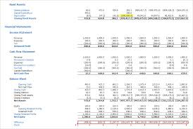 Balancing Your Balance Sheets Modano