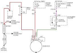 car wiring explorer sport trac alternator wiring diagram 95 1997 ford explorer wiring diagram car wiring explorer sport trac alternator wiring diagram 95 diagrams ca explorer sport trac alternator wiring diagram ( 95 wiring diagrams)