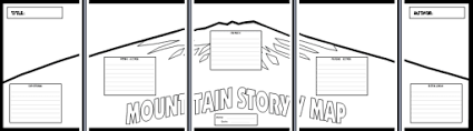 Story Mountain Planner Template Mountain Story Map Book Report Project Templates Grading Rubric