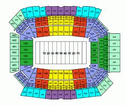 66 Circumstantial Indianapolis Colts Lucas Oil Stadium