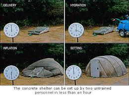 ... Enjoyable Inflatable Concrete Shelter 5 News_15 On Tiny Home ...