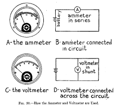 ammeter wiring diagram ammeter image wiring diagram amp meter wiring diagram a wiring diagram on ammeter wiring diagram