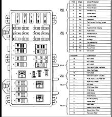 99 Miata Fuse Diagram Interior Fuse Box Diagram