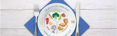 healthy food plate for kids.  Kids Healthy Eating Plate Inside Food For Kids A