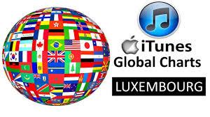 Itunes Global Charts Itunes Single Charts Luxembourg 20 01 2018 Chartexpress