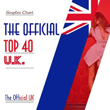 The Official Uk Top 40 Singles Chart 06 07 2014 Papierkorb
