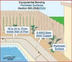 similiar inground pool bonding keywords above ground swimming pool bonding diagram also pool pump timer wiring