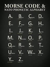 The principle is to spell a word or a name. Morse Code And Phonetic Alphabet Poster By Mark Rogan