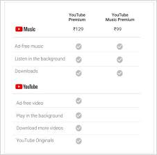 YouTube Music and YouTube Premium now available in India