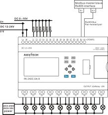 pr 24dc da r buy plc sms plc siemens logo product on rievtech wiring diagram