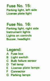 similiar volvo fuse diagram keywords 1991 volvo 740 fuse box in addition volvo v70 fuse box diagram further