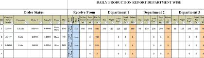 Production Reporting Templates Daily Inspection Report Template Production Format Excel Free