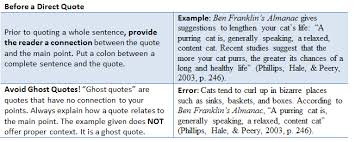 How Do I Integrate Sources In APA Format CWI Enchanting Apa Quote Format